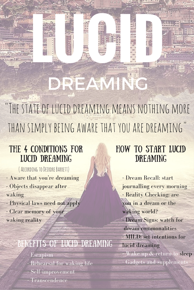 What Is Lucid Dreaming? How-To Guide + Resources List | Hack to Sleep